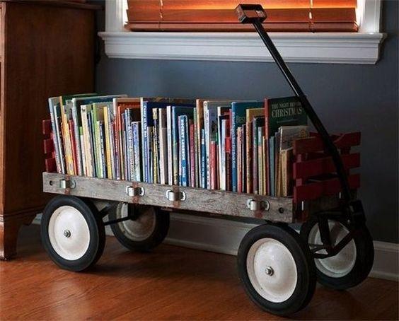 biblioteci inedite